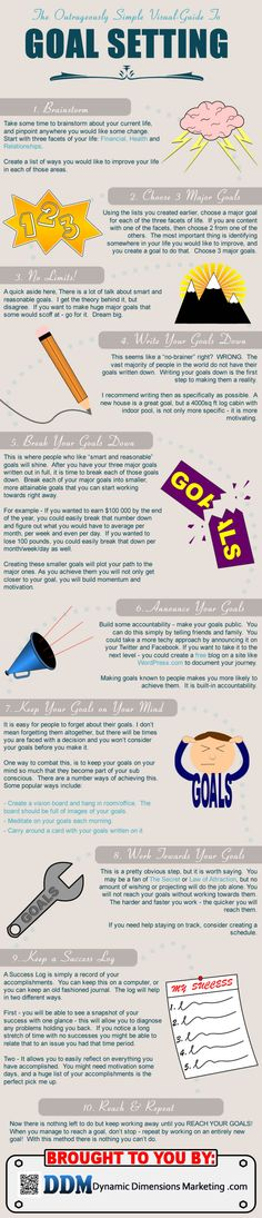 Goal Setting- Great infographic on setting goals. Great for anyone, even if you're not an internet marketer.