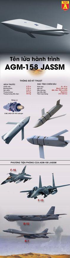 [Infographic] Trung Quốc lo ngại khi Nhật lên kế hoạch sở hữu 'bão lửa' AGM-158 của Mỹ.