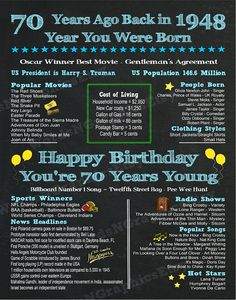 70th Birthday Gift For Dad Grandpa Chalkboard Poster File Born 1948 Fun Facts Year You Were Bac