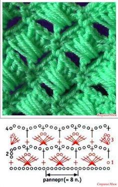 Узор Подушечки - Pattern a Pillows - Вязание - Страна Мам | Вязание | Постила