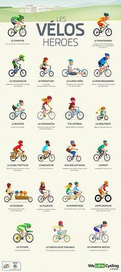 Informez vous autrement avec les infographies sur le vélo de Vélove !