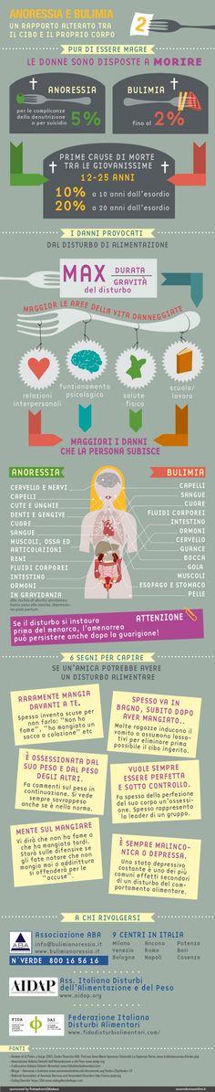 Anoressia e bulimia - Esseredonnaonline