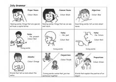 Jolly Grammar Action Chart « « Jolly Learning Jolly Learning