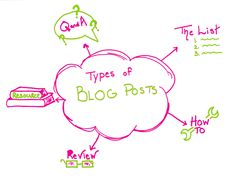 Five Types of Blog Posts that Provide Value