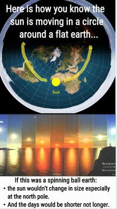 Flat earth sun