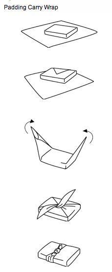 Le Furoshiki : emballage cadeau (très) beau et réutilisable ! – BalzacBazaar