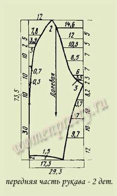 Выкройка пальто трапеция: подробное описания для пошива