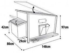 Conseils pour construire et fabriquer un poulailler | Meilleur Poulailler