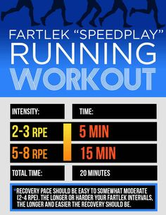 "Fartlek ""Speedplay"""