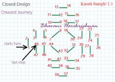 Kasuti Embroidery Tutorial: Free Online Kasuti Embroidery Tutorial Sample 1.3 - Closed Design