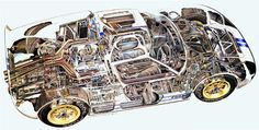 Four-Links – proto Mod Tops, garage-buried GT40, cutaway GT40s, scale-model T