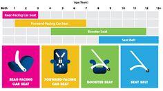 Car seat recommendations Georgia