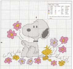 molde de Snoopy