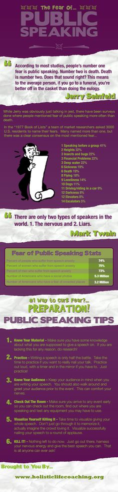 6 Top Public Speaking Tips | Holistic Life Coaching