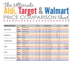Let's face it: Every penny counts, and it can be challenging to know where to shop for specific products to make sure you are getting the best deal. The Passionate Penny Pincher team put together this amazing chart that compares the prices between Aldi, Target and Walmart. It was pretty interesting to see