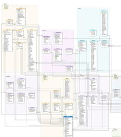 component diagram for online shopping system