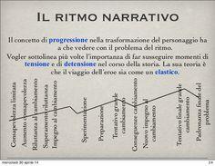 Il concetto di progressione nella trasformazione del personaggio ha a che vedere con il problema del ritmo. Vogler sottoli...