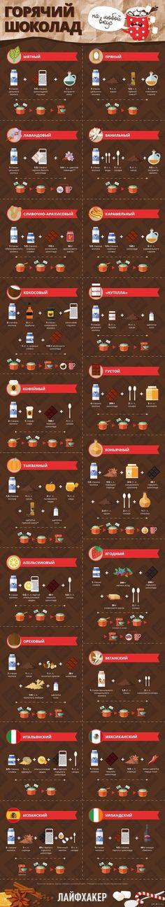 20 рецептов горячего шоколада шоколад, еда, рецепт, инфографика, длиннопост