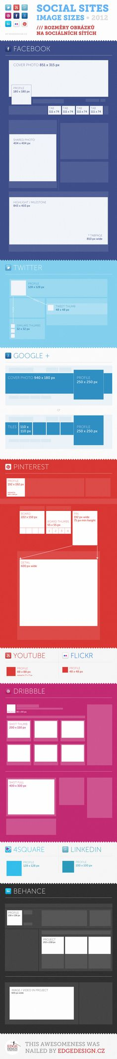 Cheatsheet, infographic - image sizes for social networks by Edgedesign.cz