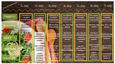 Dessert Recipes, Food And Drink, Health Fitness, Healthy, Lifestyle, Cake, Vintage, Diet, Kuchen