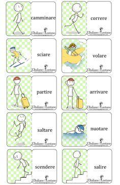 Learn Italian Más