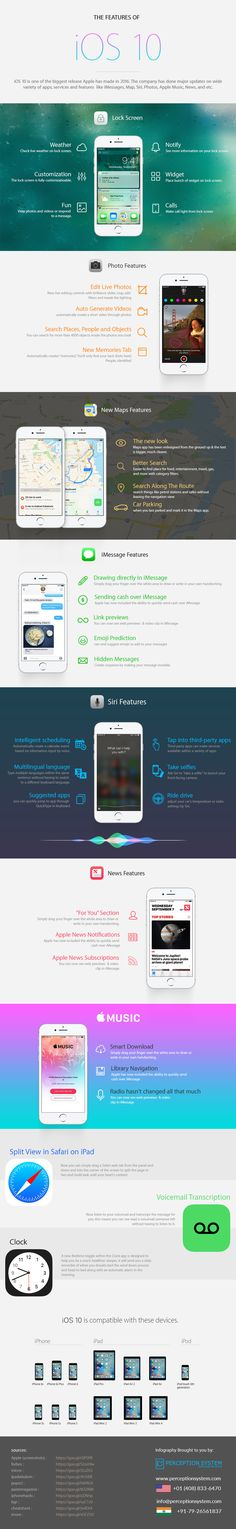 iOS 10 Features: Everything you need to know About #Infographic #Apple #Technology