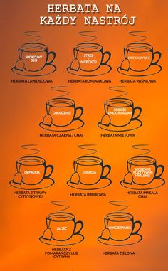 Brewing An Excellent Cup Of Coffee Everyday - Useful Coffee Tips and Guide Helathy Food, Healthy Drinks, Healthy Recipes, Healthy Mind, Food Design, Herbal Remedies, Food Hacks, Good To Know, Natural Health