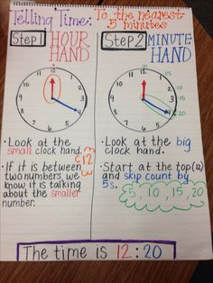 Telling time to the nearest 5 minutes anchor chart! Telling Time Activities, Teaching Time, Teaching Math, Teaching Ideas, Math Strategies, Math Resources, Math Classroom, Kindergarten Math, Classroom Ideas