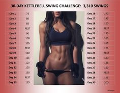 I created my own 30-day kettlebell swing challenge. The two that I found on Pinterest had either too many repetitions or too little. I wanted something that fell in between ~ allthatisgia (February 2015)