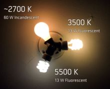 This is help with colour temperature when buying bulbs