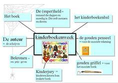 Miniatuurafbeelding voor de versie van 8 jun 2012 om 20:23 Language, Map, School, Location Map, Languages, Schools, Maps