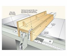 """Delta fence itself is not square -- 36-725, 10"""" table saw, any fixes? - by huyz @ LumberJocks.com ~ woodworking community"""