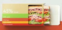 sandwich packaging - Google zoeken Slider Sandwiches, Panini Sandwiches, Roast Beef Sandwiches, Finger Sandwiches, Sandwiches For Lunch, Sandwich Packaging, Bread Packaging, Sandwich Pictures, Sandwich Fillings