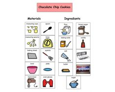 Chocolate Chip Cookie materialsingrediants list
