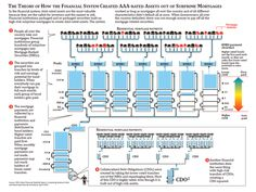 collateralized debt obligations - Google Search