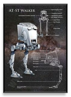 AT-ST Walker Poster Star Wars Ship Star by PatentPrintsPosters