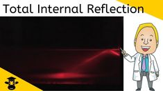 Properties of light-Total Internal Reflection-Simple Home Experiments