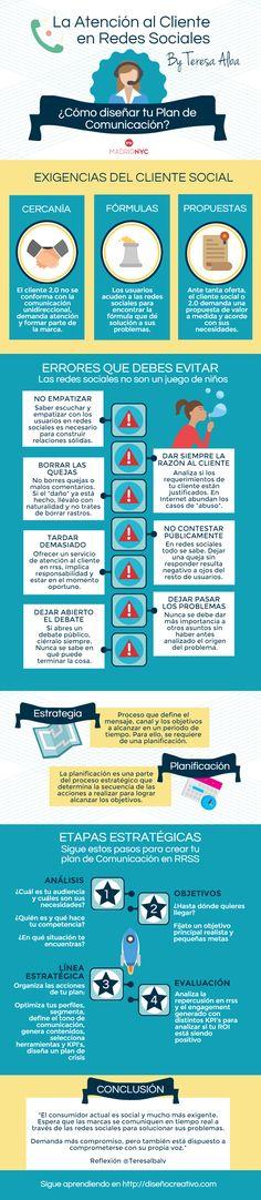 Hola: Una infografía sobreAtención al cliente en Redes Sociales. Vía Un saludo