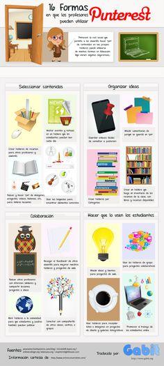 Infografía donde se                                           muestra hasta 16 posibles usos                                           educativos de pinterest en el                                           aula (con ejemplos )