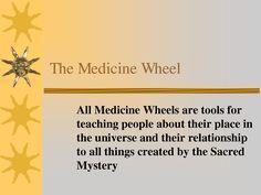 Native+American+Medicine+Wheel+Earth | The Medicine Wheel (PowerPoint)
