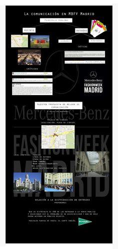análisis de mensajes en la MBFW Parking, Reception, Content, Proposal, Advertising, Messages, Receptions