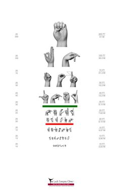 Deaf eye chart in ASL. Isn't this a cool twist? Deaf Art, Learn To Sign, Learn Sign Language, Asl Signs, Cultura General, Eye Chart, Deaf Culture, American Sign Language, Dramatic Play