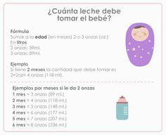 leche materna y lactancia