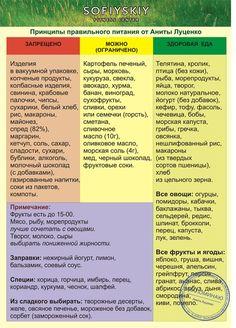 Принципы правильного питания от Аниты Луценко