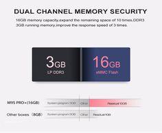 T96 PRO (RAM: 2GB) *Direct contact (Manufacturer) ●Skype: stevenching1976 ●EMail: steven@unuiga.com ●Phones: +86-755-86110143 +86-180-38133940 ●www.UNUIGA.com #T96Pro #AndroidTVBox #TVBox #OttTVBox #ipTV #Kodi #H265 #UltraHighDefinition #UHD #4K #SmartTV #SmartBox #SmartTvBox #Android #MXQ #MXQPro #Amlogic #AmlogicS912 #S912 #Unuiga T96 Pro RAM 3GB, Unuiga, Android TV Box, UHD 4K, Smart TV, H265, H.265, Smart Box, Smart TV Box, Amlogic S912, iptv, Kodi