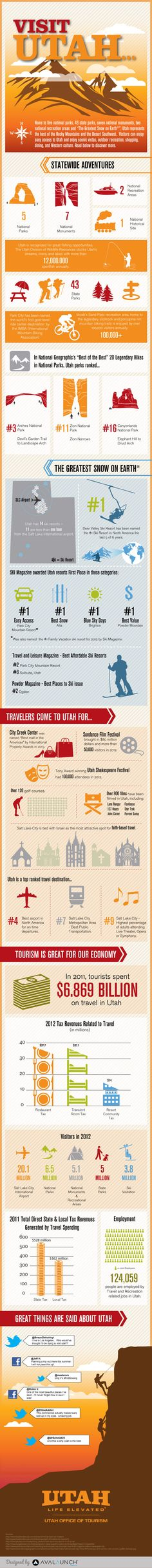 Why Travelers Visit Utah | Official Utah Office of Tourism