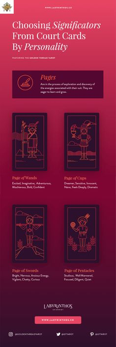 The Personalities of the Pages: Tarot Court Cards as Significators in Tarot. Infographics for magick, witchcraft, mysticism, divination, occult, archetypes, personality, pages, tarot, pentacles, swords, wands, cups, tarot spreads
