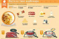 Рецепты домашних блюд в инфографике на   aif.ru