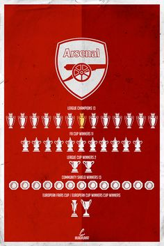 user posted image Arsenal Fc Players, Aubameyang Arsenal, Arsenal Shirt, Arsenal Football, Sport Football, Arsenal Wallpapers, Community Shield, Football Mexicano, European Cup