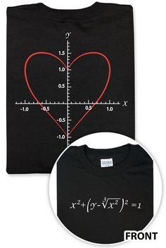 My math teacher last year gave us a formula for making a heart on our calculator.:]]
